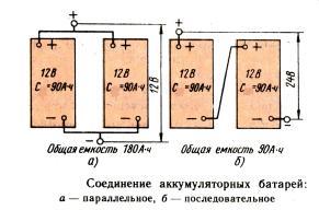 расчет емкости аккумуляторной батареи калкулятор должна была состояться