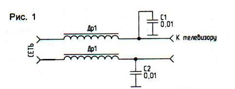 КВ усилитель мощности UR5YW на лампе ГУ-81М » Сервер ...