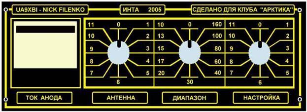 Дизайн передних панелей